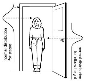 Introduction 1d how it works dined for Door design ergonomics